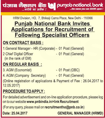 Punjab National Bank Recruitment 2017 pnbindia.in Apply Online Form