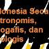 Letak dan Luas Indonesia Secara Astronomis, Geografis, dan Geologis