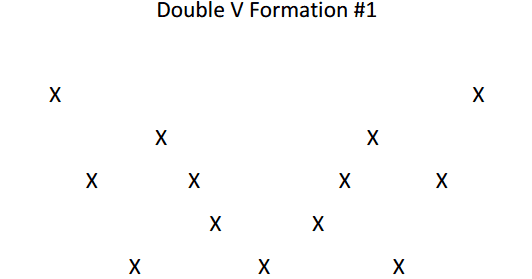 45 CHEER FORMATION FOR 6, 6 FORMATION CHEER FOR