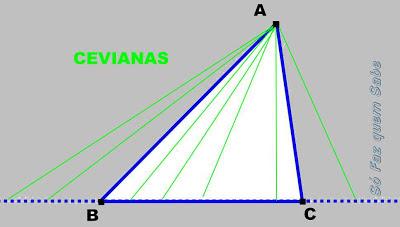 Cevianas de um triângulo.