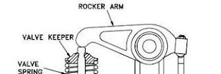 inilah komponen mekanisme katup sepeda motor dan fungsinya