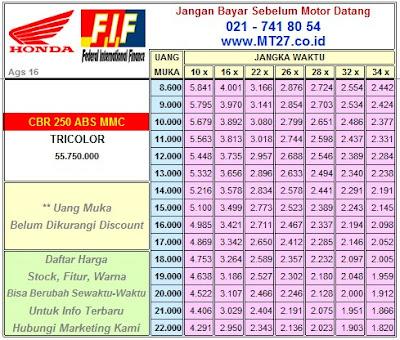 FIF Honda CBR250 ABS MMC