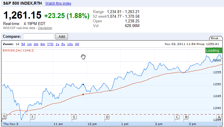 Google finance nifty intraday chart : Sek usd chart