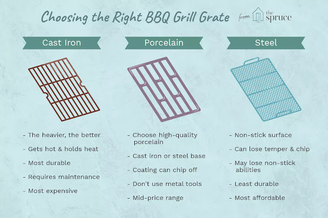 Choose the best gas grill grate