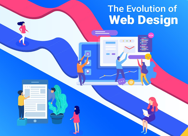 Evolutions Of Web Design 2019
