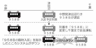 http://doro-chiba.org/nikkan_dc/n2016_07_12/n8211.htm