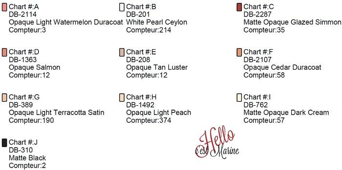 Couleurs pour le diagramme du chat roux tigré à tisser avec des perles Miyuki delicas 11/0 par Hello c'est Marine