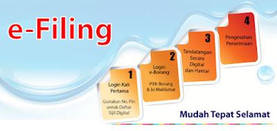 Tarikh Akhir Hantar Borang Cukai e-Filling 2017 LHDN
