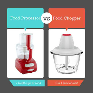 Perbedaan food processor dan chopper