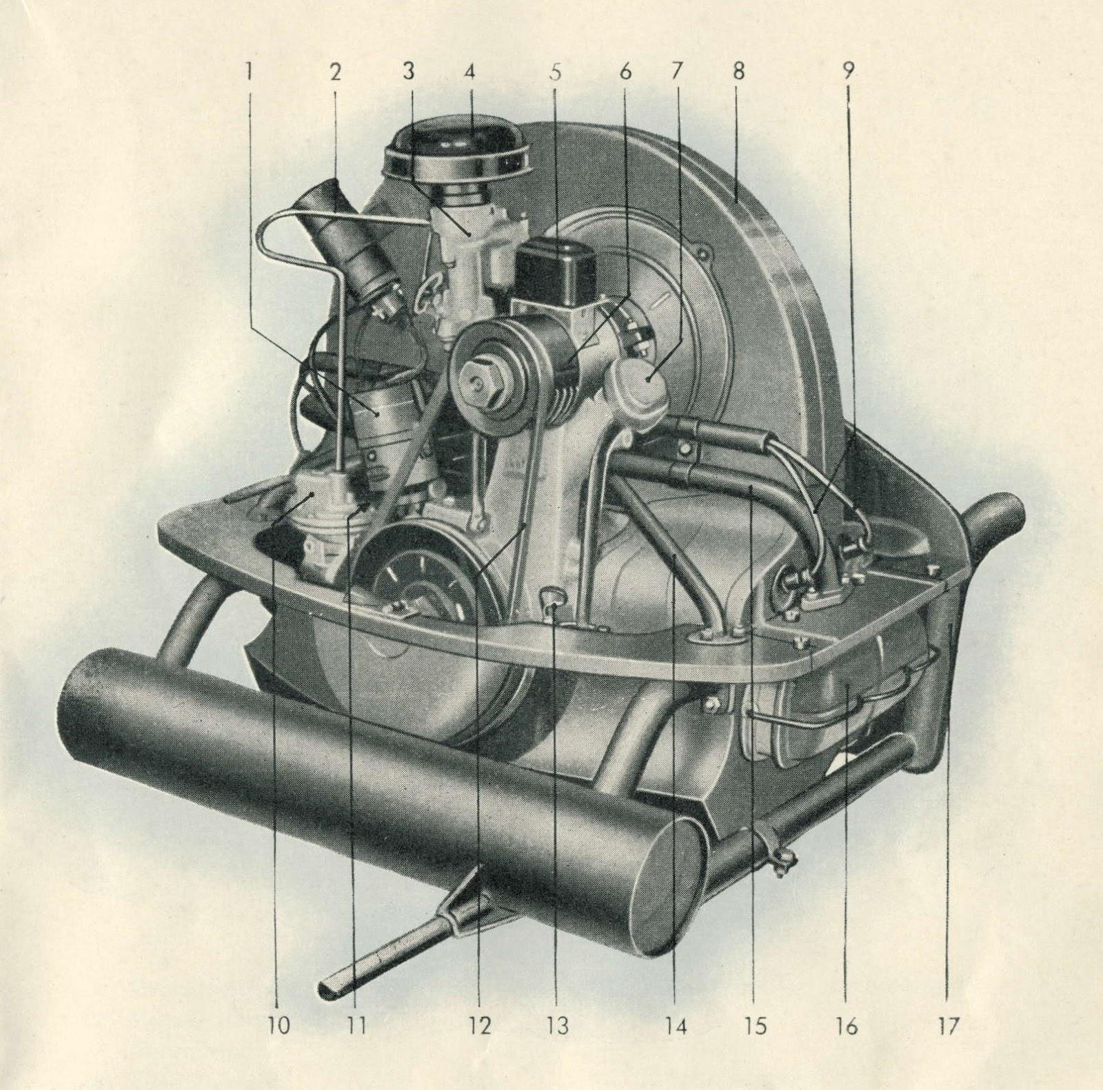 heinkel scooter project the tatra versus volkswagen lawsuit tatra 97 engine diagram [ 1600 x 1582 Pixel ]
