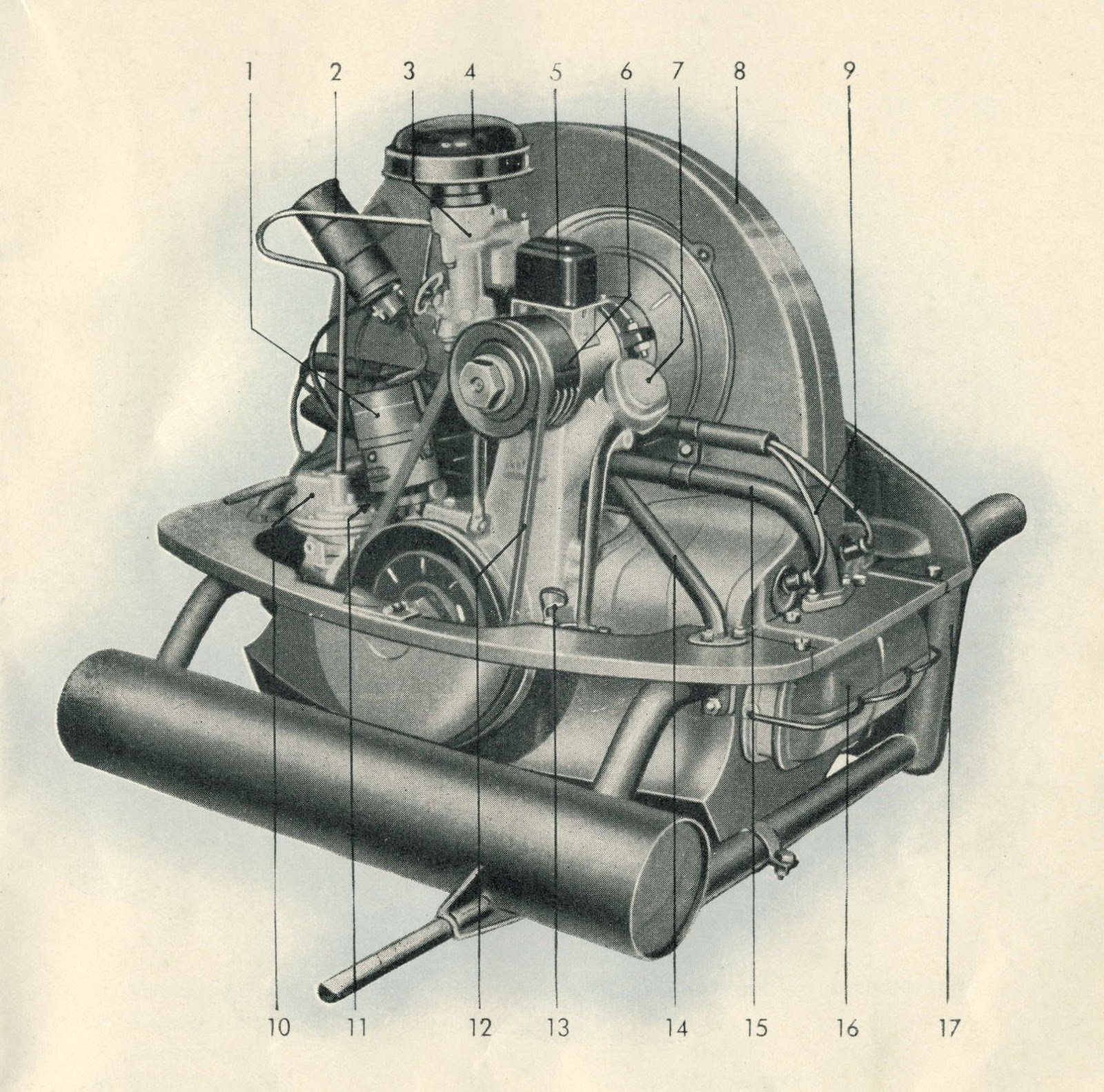 medium resolution of heinkel scooter project the tatra versus volkswagen lawsuit tatra 97 engine diagram