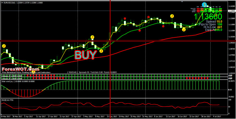Forex octopus download
