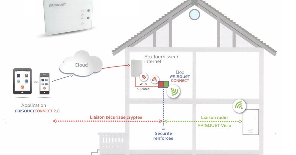 frisquet connect votre chaudi re frisquet sera bient t connect e internet elyotherm. Black Bedroom Furniture Sets. Home Design Ideas