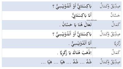percakapan bahasa arab singkat untuk pemula