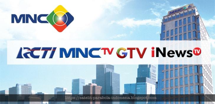 Gratis Channel RCTI, MNCTV dan GTV KU Band