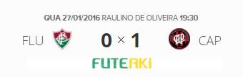 O placar de Fluminense 0x1 Atlético-PR pela 1ª rodada da Copa Sul-Minas-Rio 2016.
