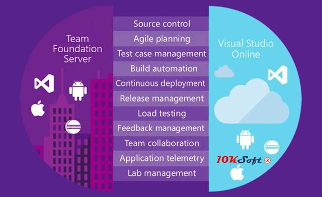 Microsoft Visual Studio Team Foundation Server 2017 Latest Version Free Download