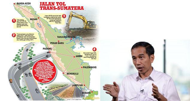 """Hari ini Jokowi Kunjungi Lampung, Dijadwalkan """"Blusukan"""" di Pasar Way Halim dan Tinjau Pembangunan Tol"""
