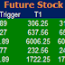 Most active future and option calls ( Pre Market Tips ) for 01 March 2016