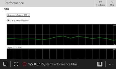 Resource Monitor - GPU