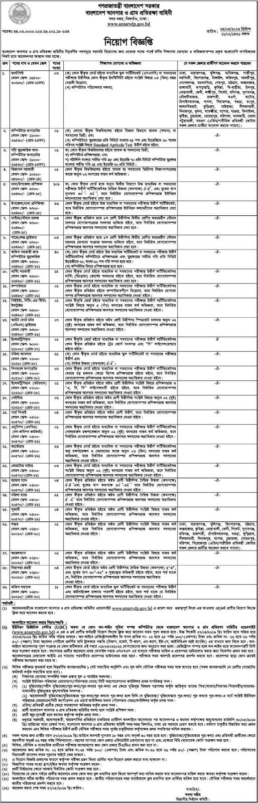 Bangladesh Ansar VDP Civilian Job Circular 2019
