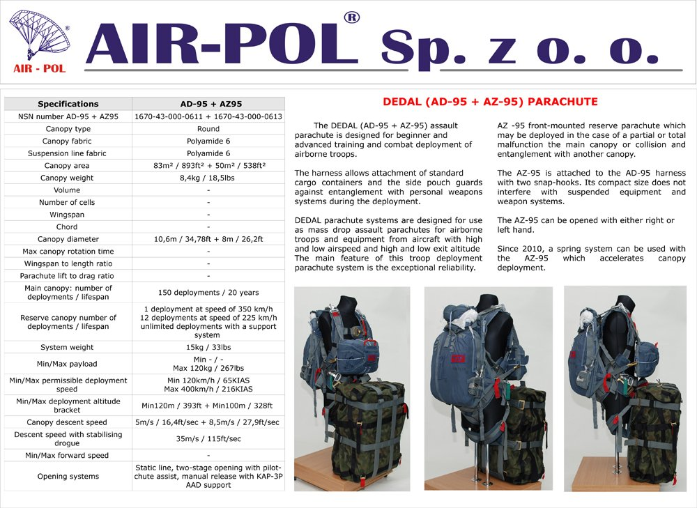 комплект десантної парашутної системи «Dedal»