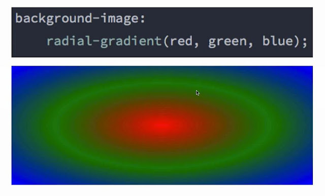 Multiple color Radial Gradients Pada CSS3 - web desain