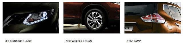 Nissan X-Trail Mobil SUV dan Sporty Terbaik