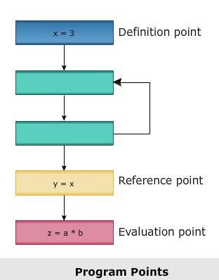 Compiler definition pdf