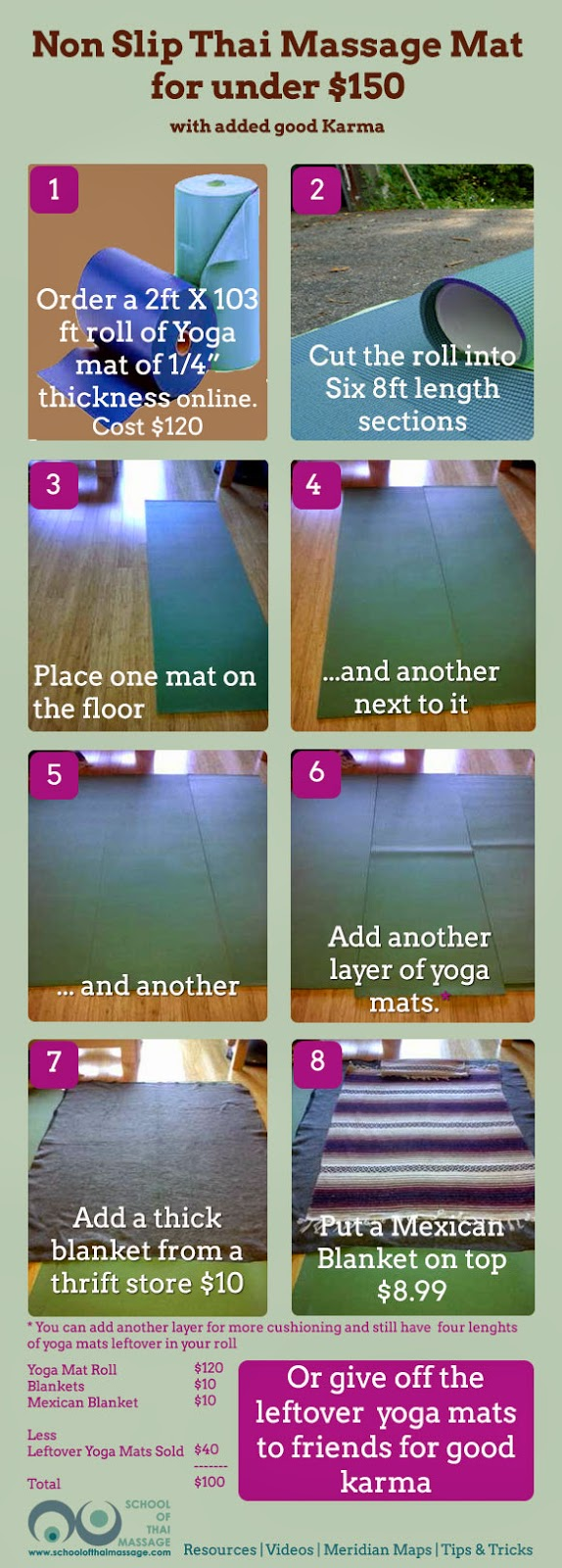 Infographic: How to make your own non slip Thai Massage Mat
