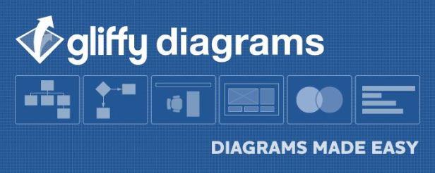 Crea diagramas desde Google Chrome con Gliffy Diagrams.