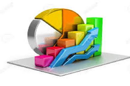 Definisi Kesalahan Umum Dalam Menggunakan Statistik