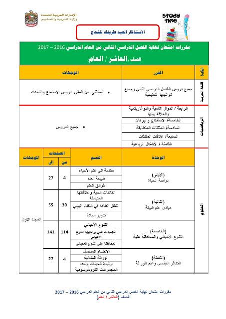 مقررات امتحان نهاية الفصل الدراسي الثاني الصف العاشر 2016-2017
