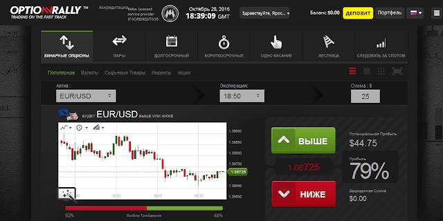 Торговая платформа OptionRally