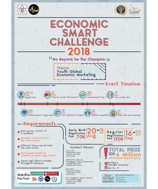 Contest Economic Smart Challenge 2018