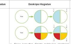 RPP Matematika Kelas 6 SD Semester 1 Kurikulum 2013 Revisi Tahun 2018