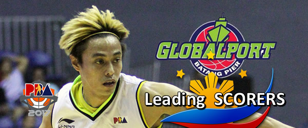 List of Leading Scorers: GlobalPort Batang Pier 2016-2017 PBA Philippine Cup