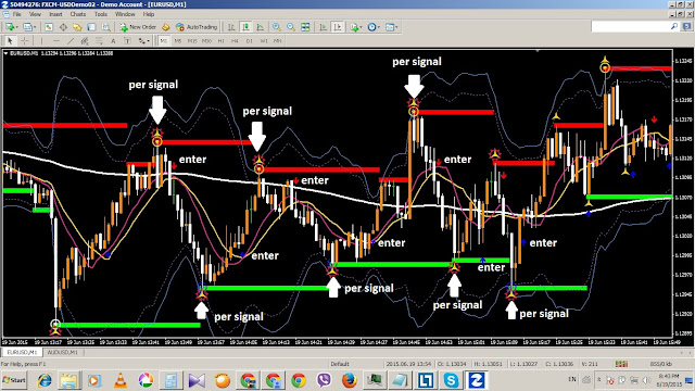 Option trade system