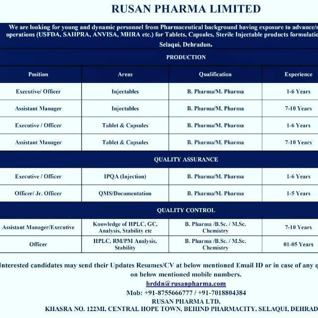 Rusan Pharma Limited - Urgent Multiple Openings in Production, QA,QC Departments