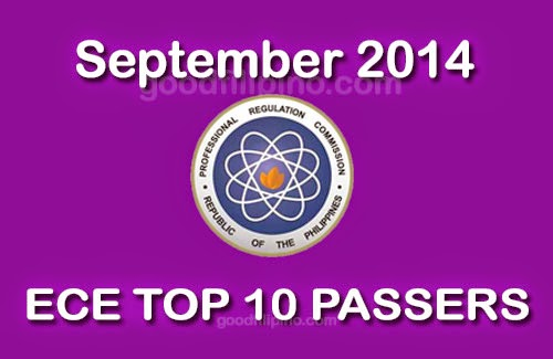 September 2014 Electronics Engineer Top (10) ECE Passers (Topnotchers)