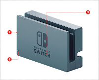 Nintendo Switch front dock