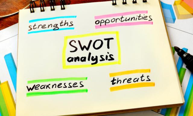 Menggunakan Analysis SWOT Untuk Mengembangkan Strategi Marketing