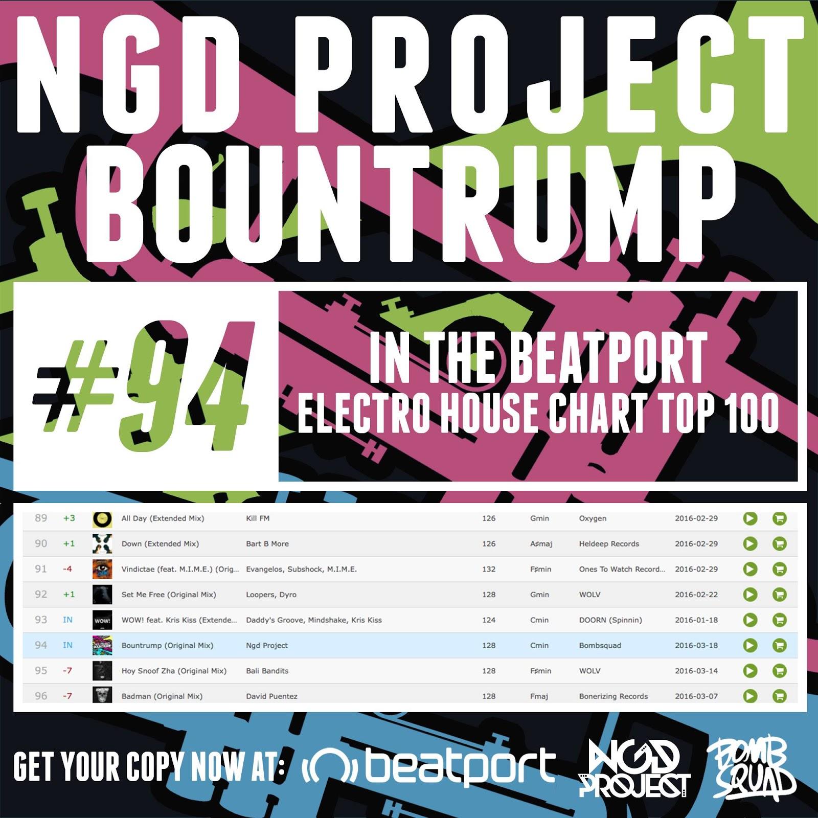 NGD Project Michael Gadani Alberto Tavanti