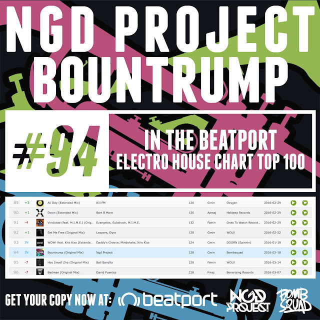 NGD Project Bountrump Central Station Records Universal Music Michael Gadani Alberto Tavanti Top Producers Timmy Trumpet Bountrump
