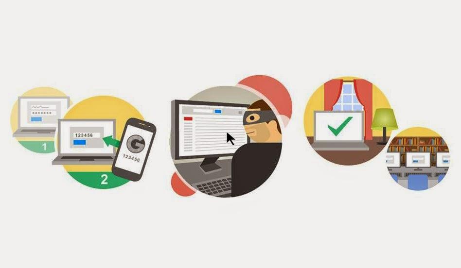Continuiamo a parlare di sicurezza per chi utilizza un account di posta Gmail