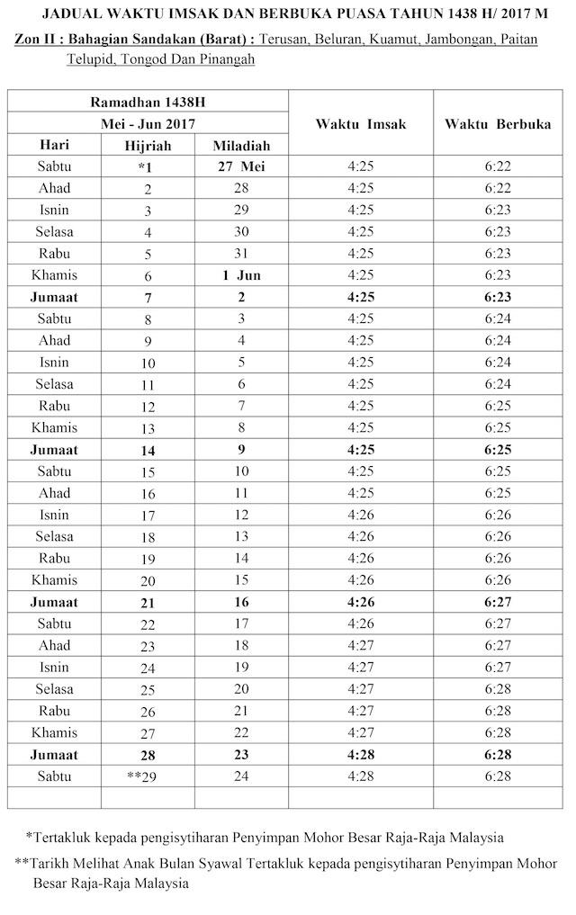 Jadual Waktu Buka Puasa dan Imsak 2017 - Sabah