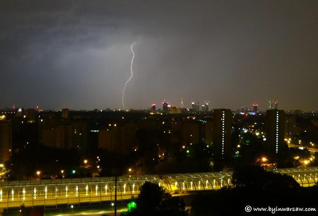 warsaw thunder