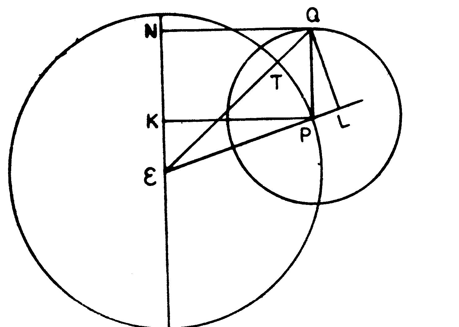 Zodiac Astrology Computation Of Geocentric Distance
