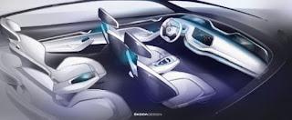 Interiorul conceptului Skoda Vision E