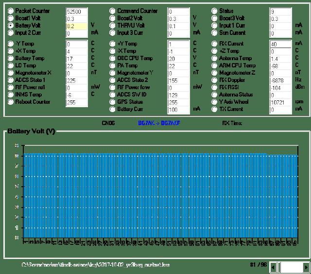 NUDTsat 9k6 FSK Telemetry
